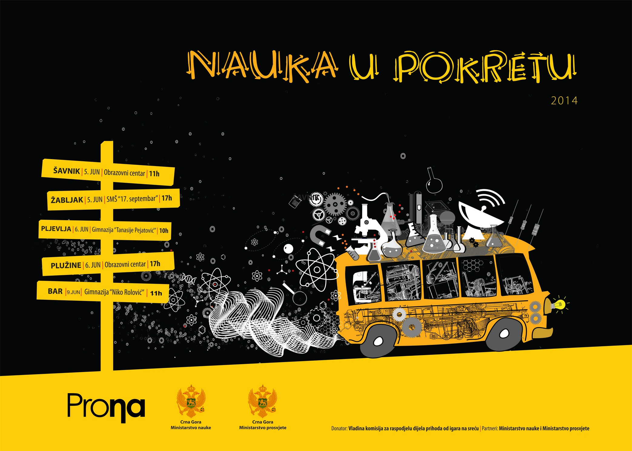 NAUKA U POKRETU 2014plakat press